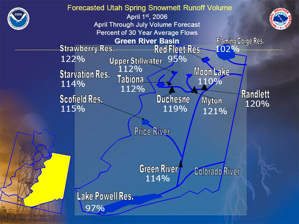 Forecasted Utah Spring Snowmelt Runoff Volume April 1 st, 2006 April Through July Volume Forecast Percent of 30 Year Average Flows Green River Basin 97% 114% 122% 114% 115%119% 121% 112% 120% 110% 112% 95% 102%