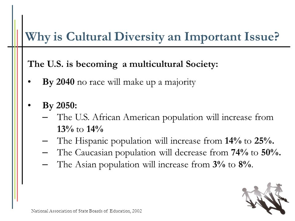 Why is Cultural Diversity an Important Issue? The U.S. is becoming a multicultural Society: By 2040 no race will make up a majority By 2050: – The U.S