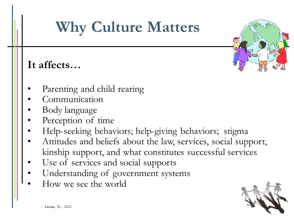 Why Culture Matters Lazear, K., 2003. It affects… Parenting and child rearing Communication Body language Perception of time Help-seeking behaviors; h