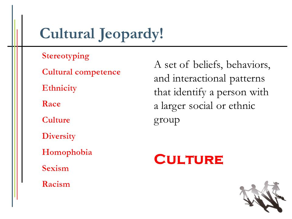 A set of beliefs, behaviors, and interactional patterns that identify a person with a larger social or ethnic group Cultural Jeopardy! Culture Stereot