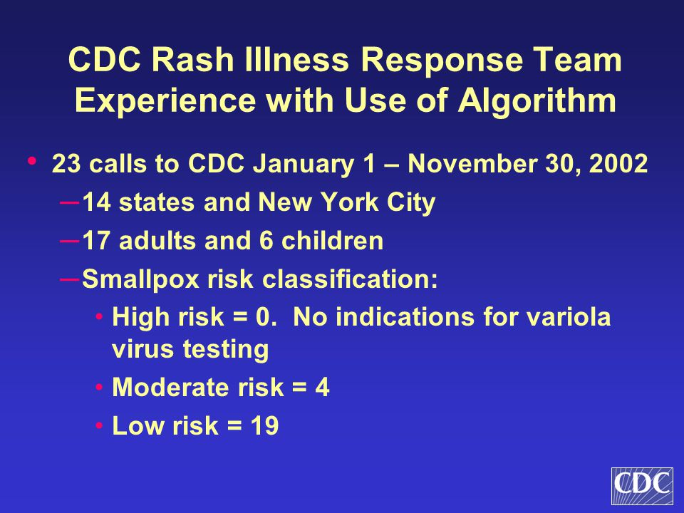 CDC Rash Illness Response Team Experience with Use of Algorithm 23 calls to CDC January 1 – November 30, 2002 ─ 14 states and New York City ─ 17 adult