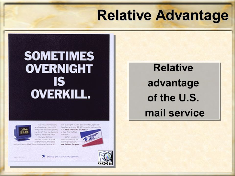 Relative Advantage Relative advantage of the U.S. mail service