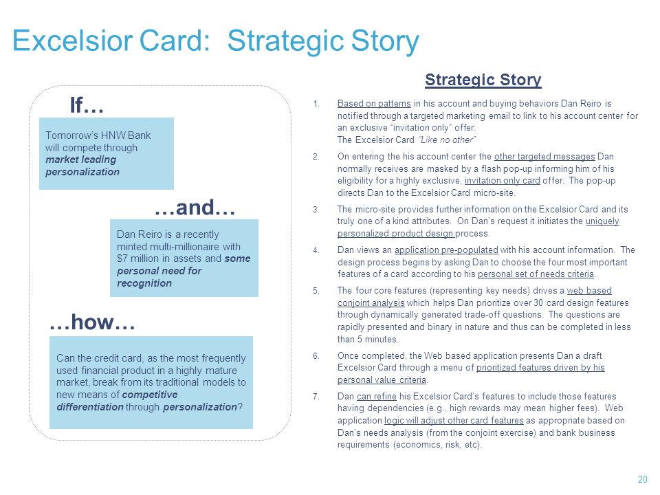 20 Excelsior Card: Strategic Story Tomorrow's HNW Bank will compete through market leading personalization If… …and… Dan Reiro is a recently minted multi-millionaire with $7 million in assets and some personal need for recognition Strategic Story 1.