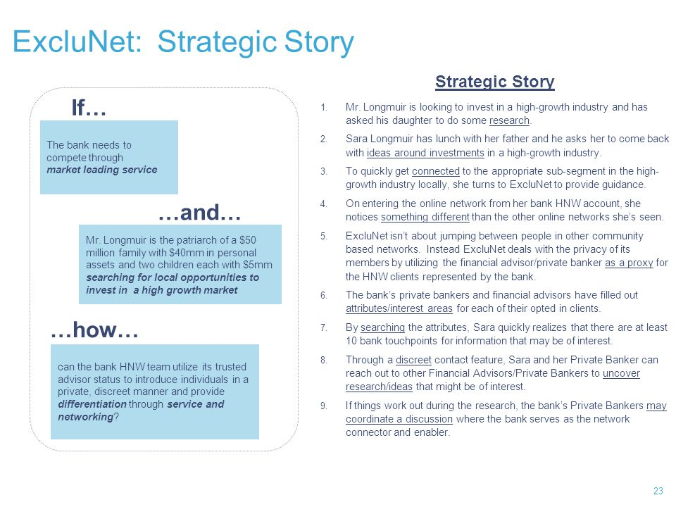 23 ExcluNet: Strategic Story The bank needs to compete through market leading service If… …and… Mr.