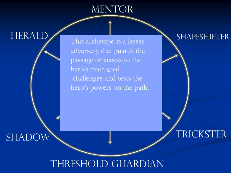 THE HERO THRESHOLD GUARDIAN -This archetype is a lesser adversary that guards the passage or access to the hero's main goal. - challenges and tests th