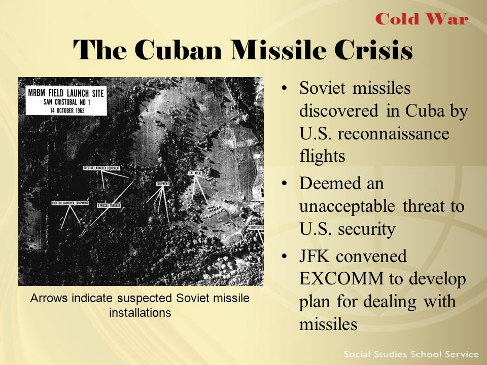 Why Missiles in Cuba.Bay of Pigs invasion Attempts by U.S.