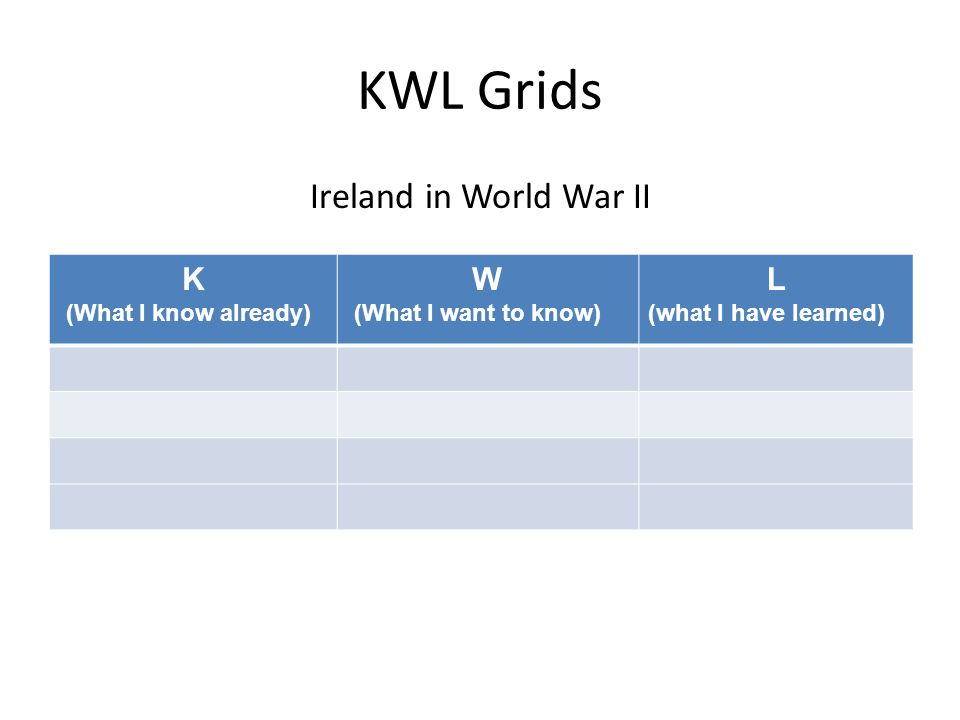KWL Grids Ireland in World War II K (What I know already) W (What I want to know) L (what I have learned)