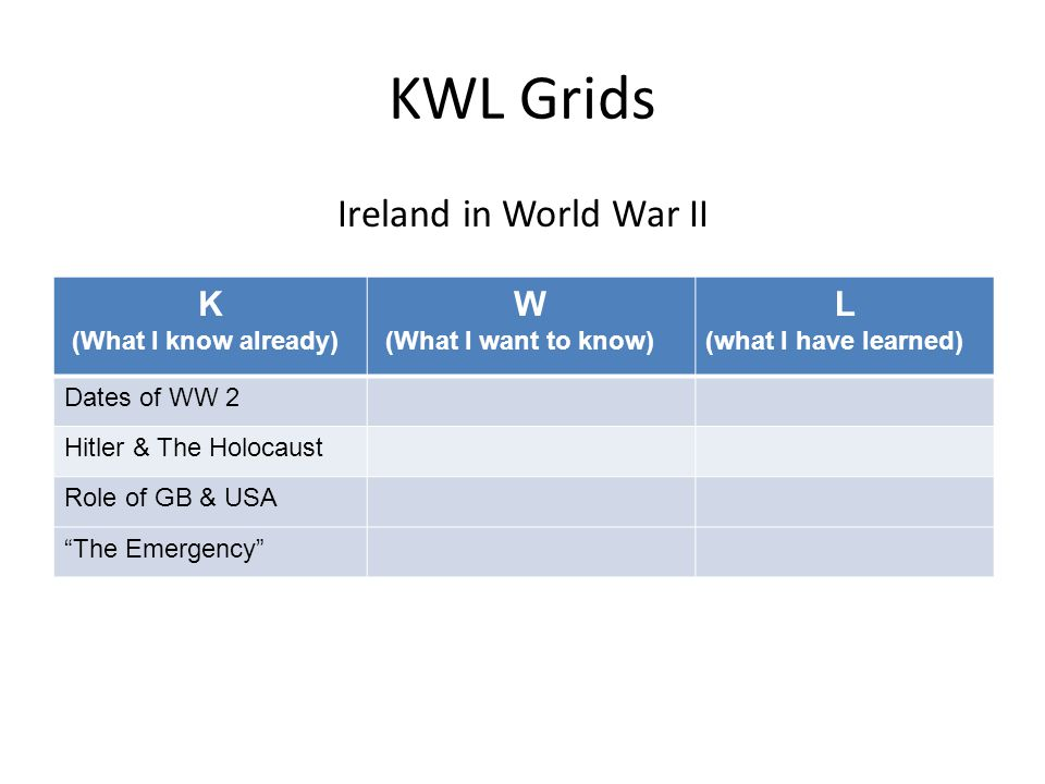 KWL Grids Ireland in World War II K (What I know already) W (What I want to know) L (what I have learned) Dates of WW 2 Hitler & The Holocaust Role of GB & USA The Emergency
