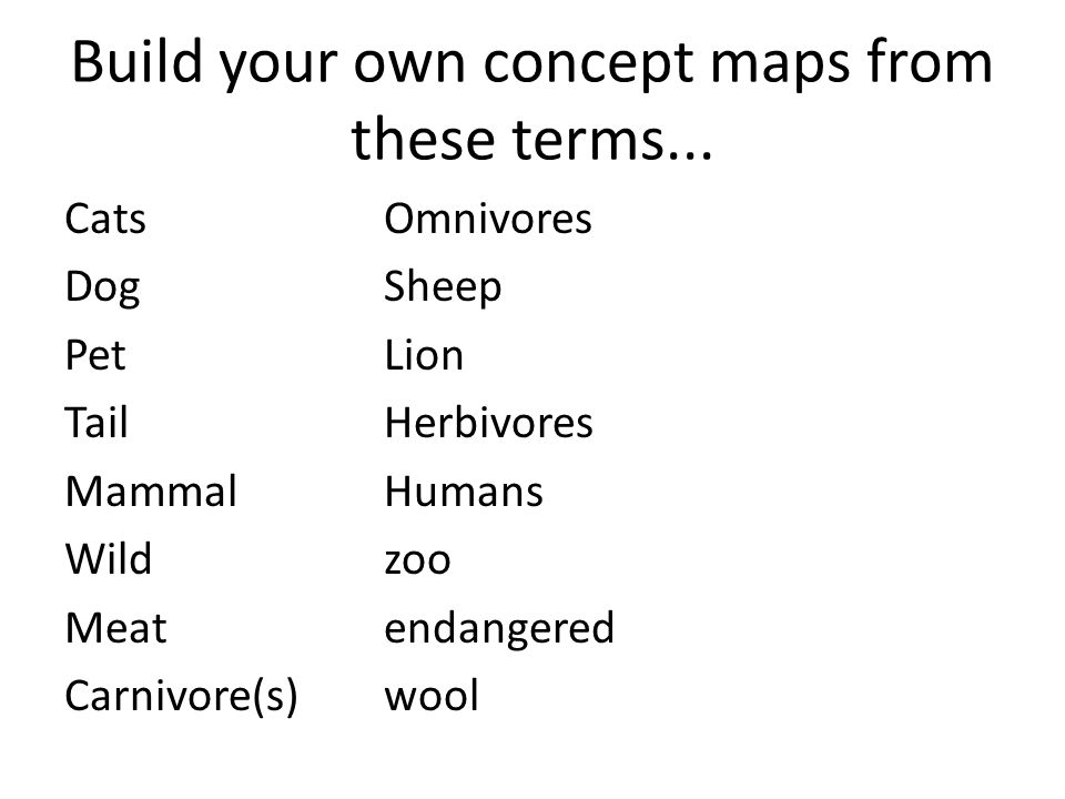 Build your own concept maps from these terms... Cats Omnivores DogSheep PetLion TailHerbivores MammalHumans Wildzoo Meatendangered Carnivore(s)wool