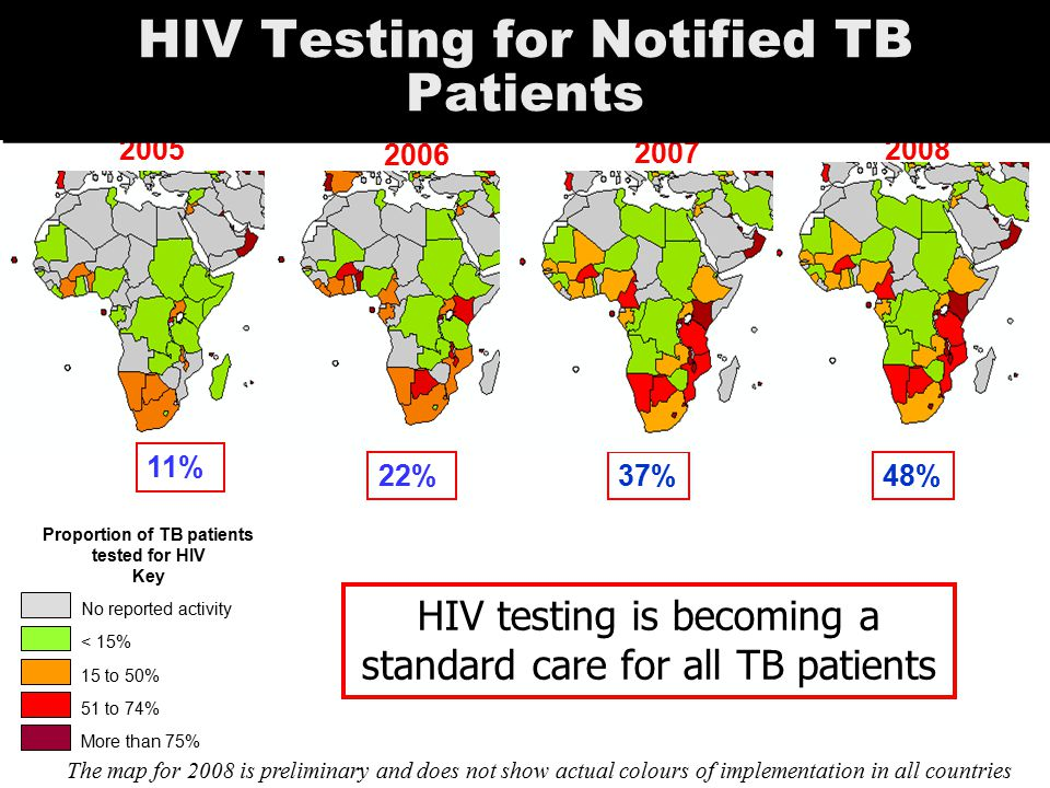 No reported activity < 15% 15 to 50% 51 to 74% More than 75% Proportion of TB patients tested for HIV Key 2005 2006 2007 11% 22%37%48% 2008 The map for 2008 is preliminary and does not show actual colours of implementation in all countries HIV testing is becoming a standard care for all TB patients HIV Testing for Notified TB Patients