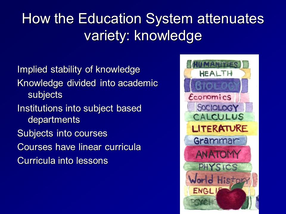 How the Education System attenuates variety: knowledge Implied stability of knowledge Knowledge divided into academic subjects Institutions into subject based departments Subjects into courses Courses have linear curricula Curricula into lessons