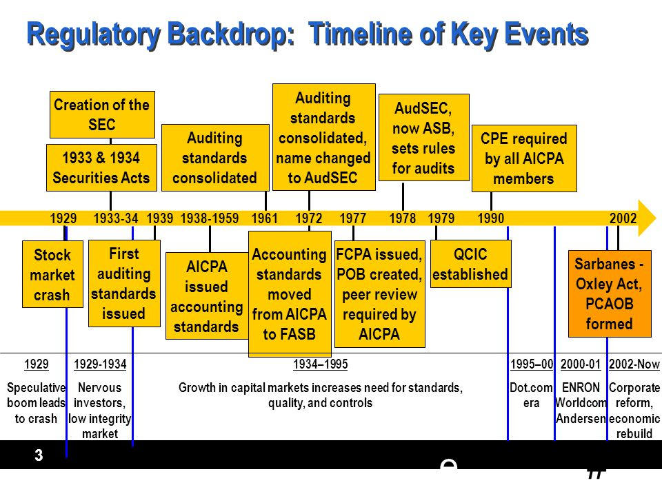 # e 4 Sarbanes-Oxley Act of 2002 (SOA) Most significant federal securities legislation since 1933/34 Securities Acts; Renewed focus on corporate governance practices and financial reporting integrity and transparency SOA aims to: –Improve reporting/disclosures (e.g., new requirement to report on internal control – Section 404) –Strengthen corporate governance (e.g., new standards for audit committee practices) –Expand insider accountability (e.g., new requirements for code of ethics and protection for whistleblowers) –Increase oversight (e.g., creation of PCAOB; increased SEC review of company filings on 10-K/10-Q) –Broaden sanctions/penalties (e.g., criminal penalties strengthened when management issues false financial reports) –Heighten auditor independence (e.g., certain services can no longer be performed by auditors) Most significant federal securities legislation since 1933/34 Securities Acts; Renewed focus on corporate governance practices and financial reporting integrity and transparency SOA aims to: –Improve reporting/disclosures (e.g., new requirement to report on internal control – Section 404) –Strengthen corporate governance (e.g., new standards for audit committee practices) –Expand insider accountability (e.g., new requirements for code of ethics and protection for whistleblowers) –Increase oversight (e.g., creation of PCAOB; increased SEC review of company filings on 10-K/10-Q) –Broaden sanctions/penalties (e.g., criminal penalties strengthened when management issues false financial reports) –Heighten auditor independence (e.g., certain services can no longer be performed by auditors)