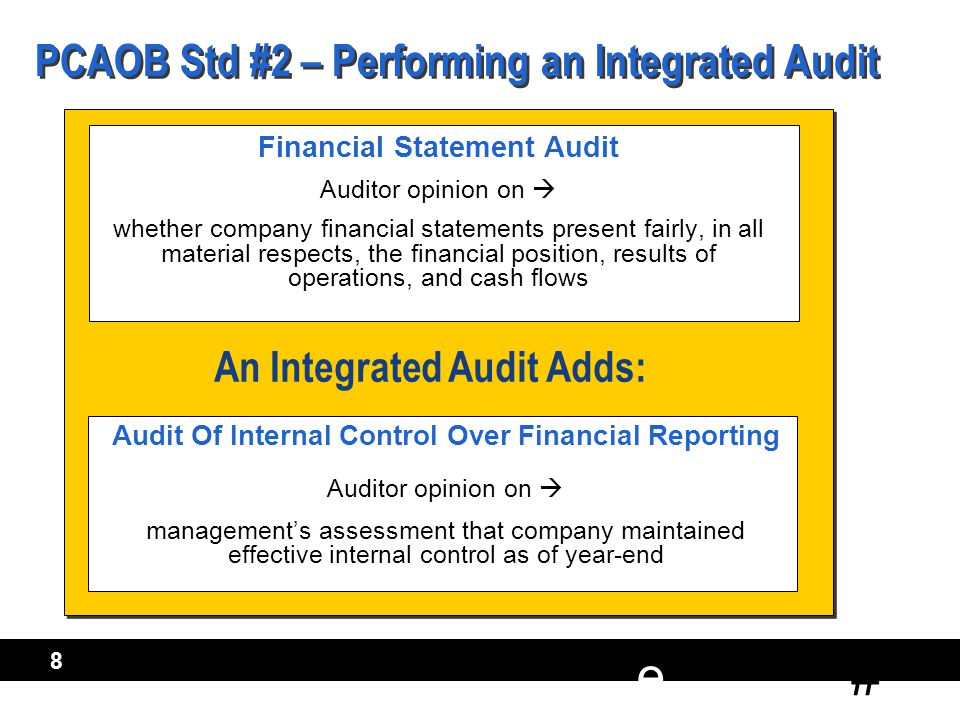 # e 8 PCAOB Std #2 – Performing an Integrated Audit Audit Of Internal Control Over Financial Reporting Auditor opinion on  management's assessment that company maintained effective internal control as of year-end Financial Statement Audit Auditor opinion on  whether company financial statements present fairly, in all material respects, the financial position, results of operations, and cash flows Financial Statement Audit Auditor opinion on  whether company financial statements present fairly, in all material respects, the financial position, results of operations, and cash flows An Integrated Audit Adds: