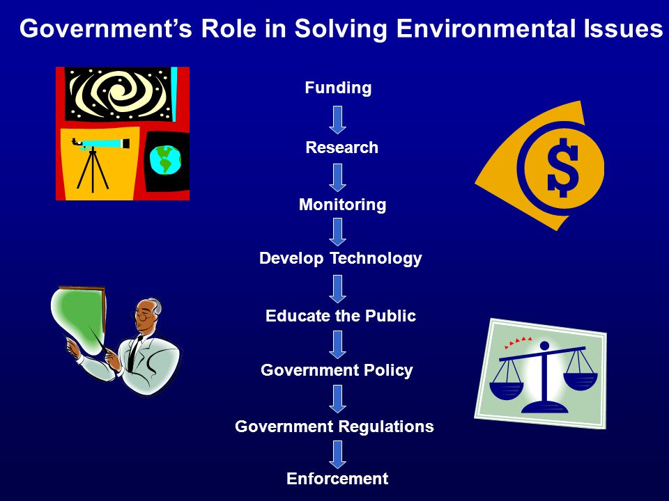 Government's Role in Solving Environmental Issues Funding Research Monitoring Develop Technology Educate the Public Government Policy Government Regulations Enforcement