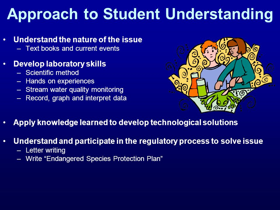 Approach to Student Understanding Understand the nature of the issue –Text books and current events Develop laboratory skills –Scientific method –Hands on experiences –Stream water quality monitoring –Record, graph and interpret data Apply knowledge learned to develop technological solutions Understand and participate in the regulatory process to solve issue –Letter writing –Write Endangered Species Protection Plan