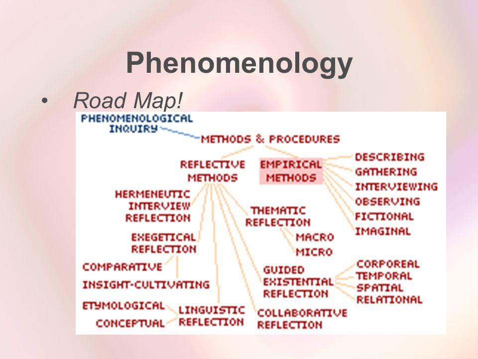 Phenomenology Road Map!