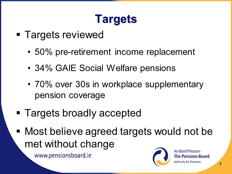 Targets  Targets reviewed 50% pre-retirement income replacement 34% GAIE Social Welfare pensions 70% over 30s in workplace supplementary pension coverage  Targets broadly accepted  Most believe agreed targets would not be met without change 7