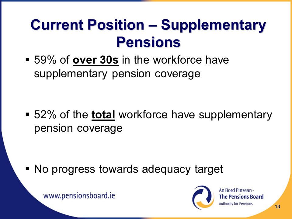 Current Position – Supplementary Pensions  59% of over 30s in the workforce have supplementary pension coverage  52% of the total workforce have supplementary pension coverage  No progress towards adequacy target 13