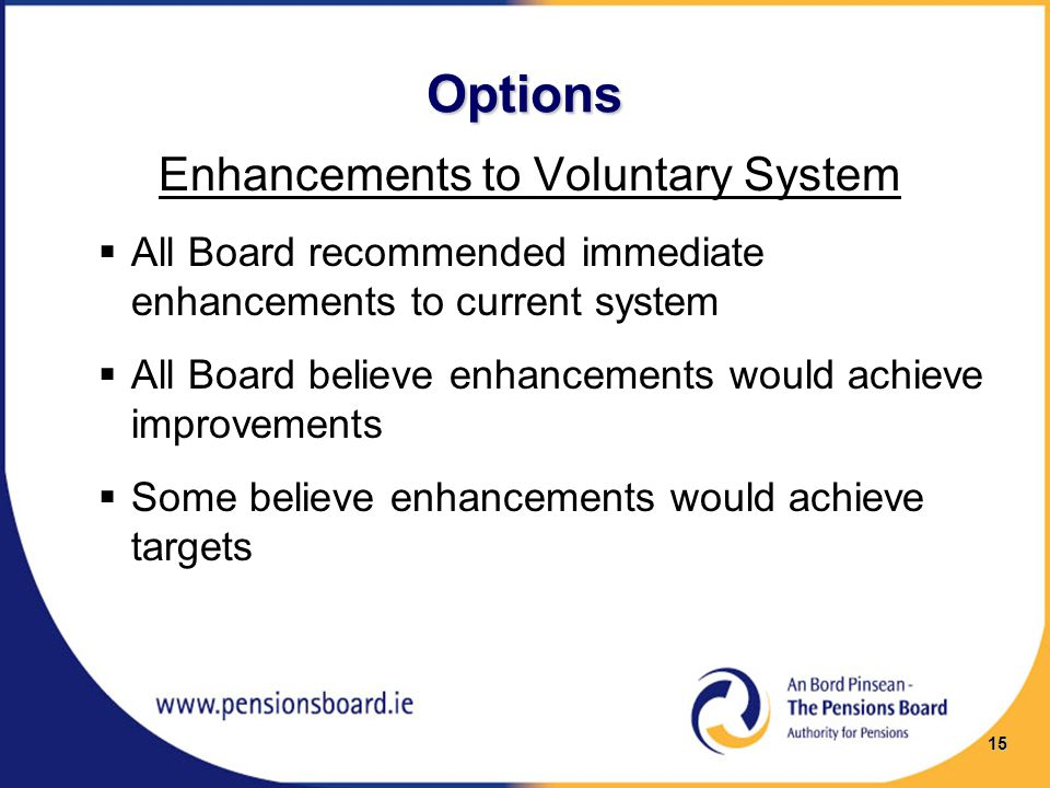 Options Enhancements to Voluntary System  All Board recommended immediate enhancements to current system  All Board believe enhancements would achieve improvements  Some believe enhancements would achieve targets 15