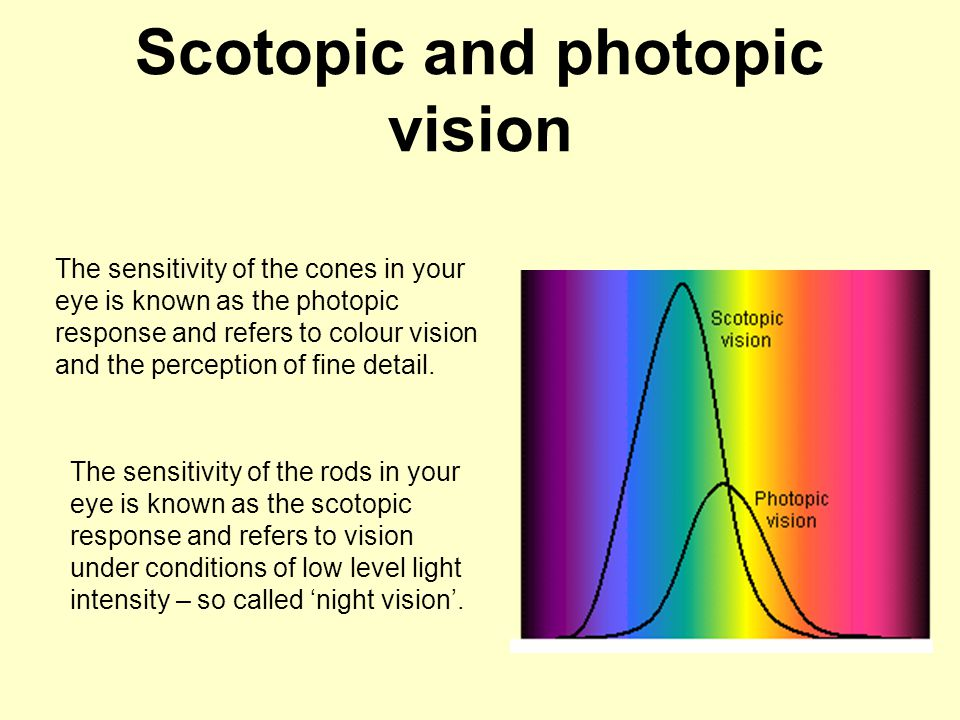 Scotopic and photopic vision The sensitivity of the cones in your eye is known as the photopic response and refers to colour vision and the perception
