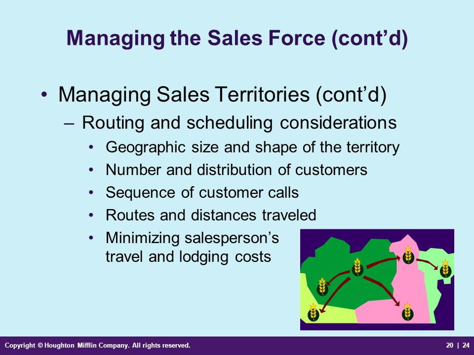 Copyright © Houghton Mifflin Company. All rights reserved.20 | 24 Managing the Sales Force (cont'd) Managing Sales Territories (cont'd) –Routing and s