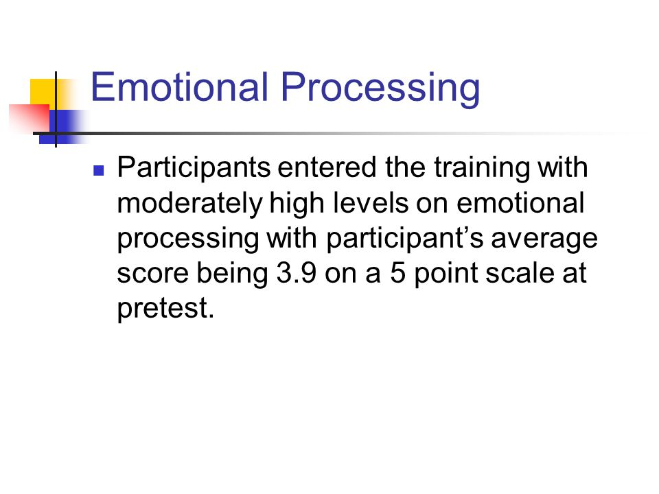 Knowledge/Competence and Self-Compassion There were no direct changes in Self- Compassion scores related to training.