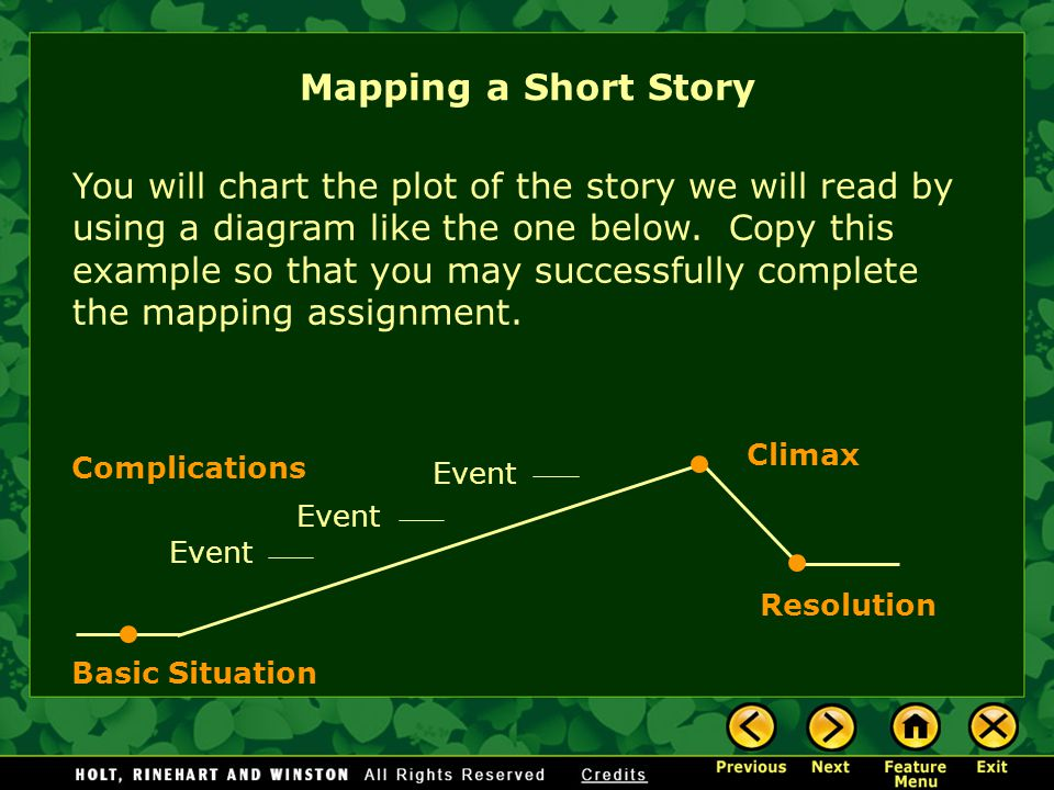 You will chart the plot of the story we will read by using a diagram like the one below.