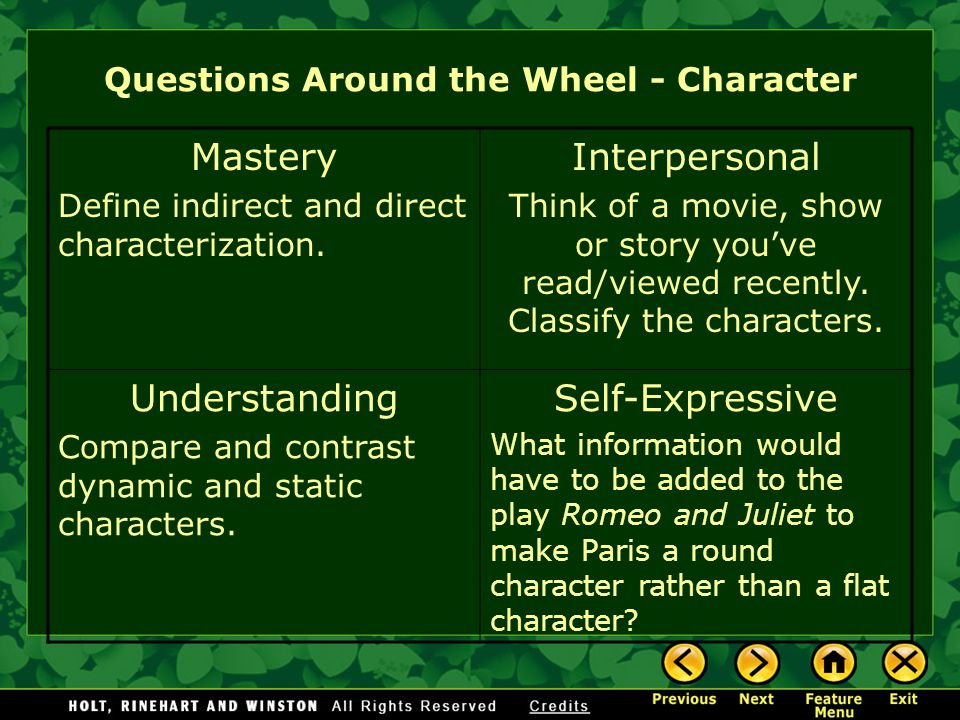 Questions Around the Wheel - Character Mastery Define indirect and direct characterization.