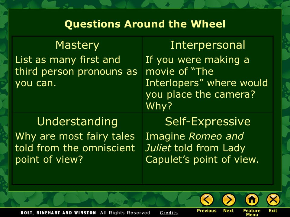 Questions Around the Wheel Mastery List as many first and third person pronouns as you can.