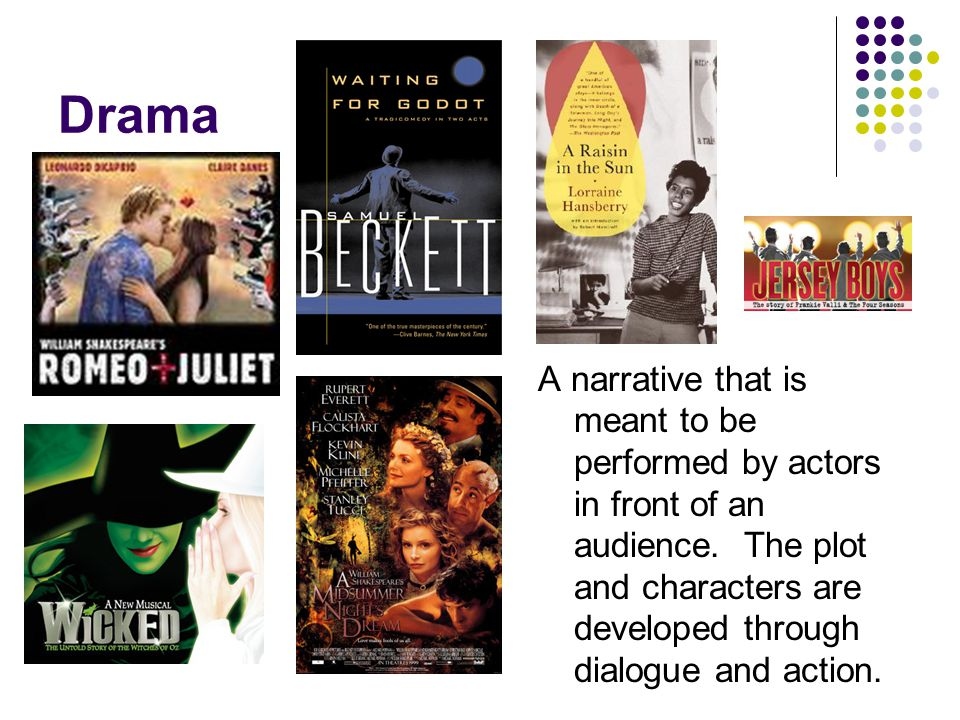 Drama A narrative that is meant to be performed by actors in front of an audience. The plot and characters are developed through dialogue and action.
