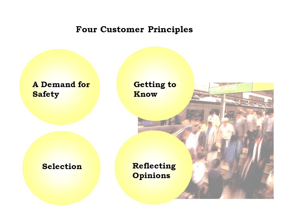 Four Customer Principles A Demand for Safety Selection Getting to Know Reflecting Opinions