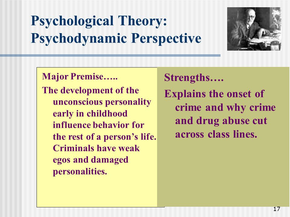 17 Psychological Theory: Psychodynamic Perspective Major Premise….. The development of the unconscious personality early in childhood influence behavi
