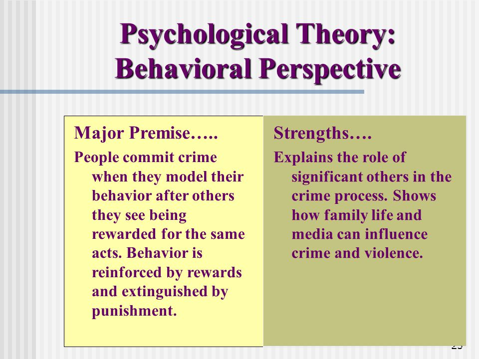 25 Psychological Theory: Behavioral Perspective Major Premise….. People commit crime when they model their behavior after others they see being reward
