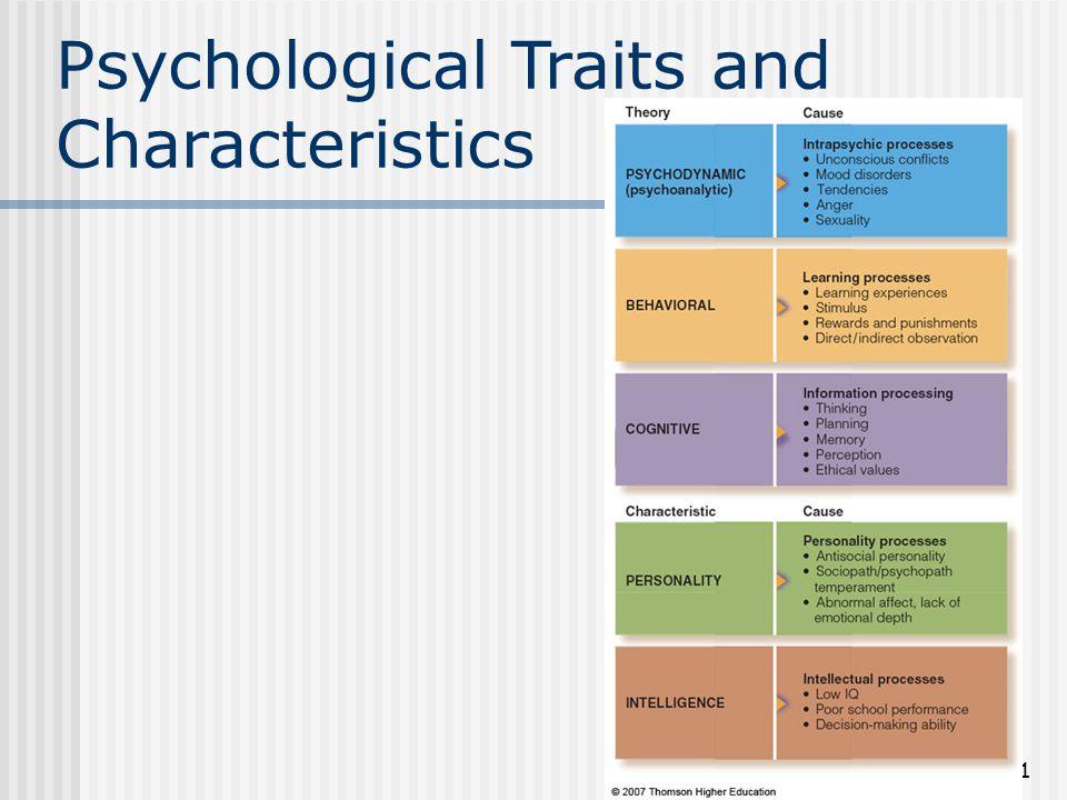 31 Psychological Traits and Characteristics
