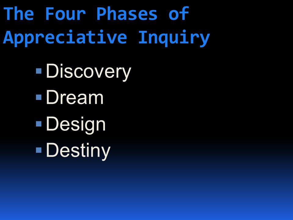 The Four Phases of Appreciative Inquiry  Discovery  Dream  Design  Destiny
