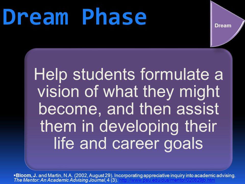 Dream Phase Help students formulate a vision of what they might become, and then assist them in developing their life and career goals  Bloom, J.