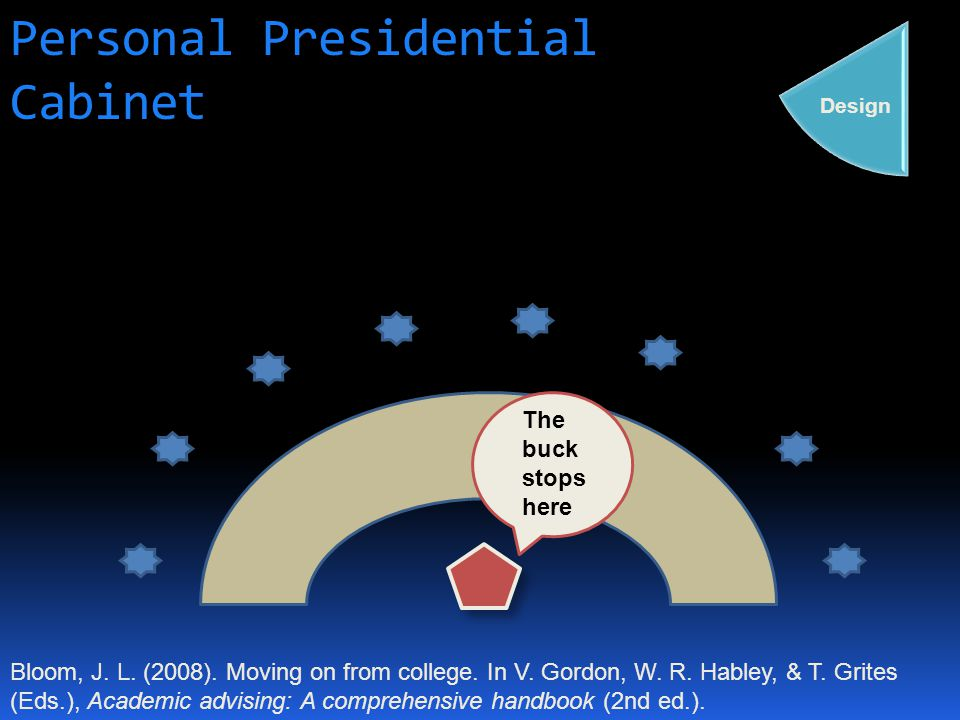 Personal Presidential Cabinet The buck stops here Design Bloom, J.