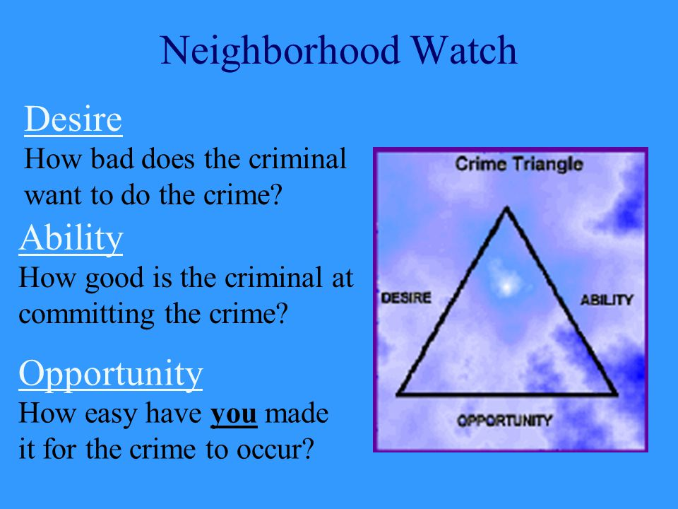Neighborhood Watch Desire How bad does the criminal want to do the crime.