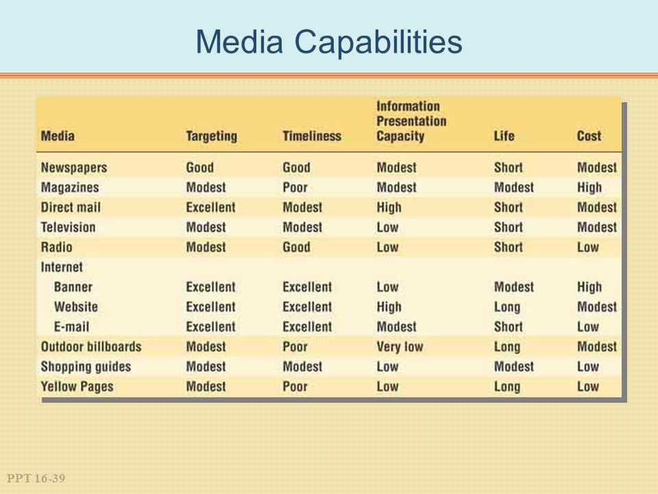 PPT 16-39 Media Capabilities