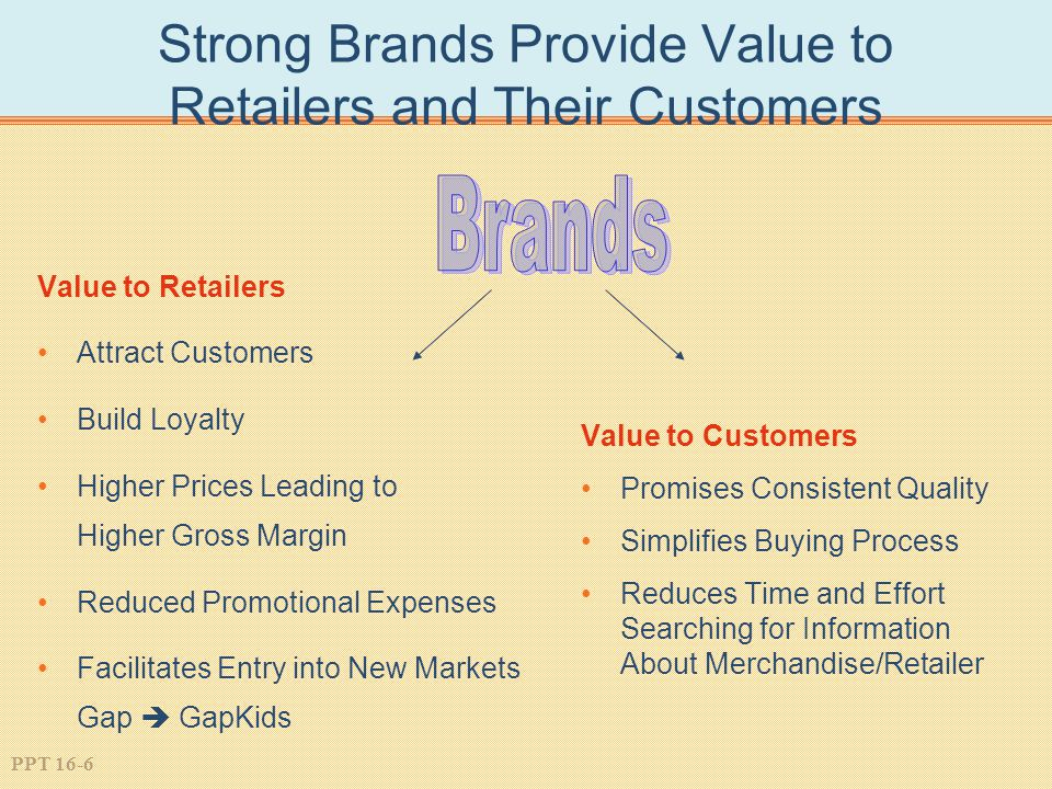 PPT 16-6 Strong Brands Provide Value to Retailers and Their Customers Value to Retailers Attract Customers Build Loyalty Higher Prices Leading to Higher Gross Margin Reduced Promotional Expenses Facilitates Entry into New Markets Gap  GapKids Value to Customers Promises Consistent Quality Simplifies Buying Process Reduces Time and Effort Searching for Information About Merchandise/Retailer