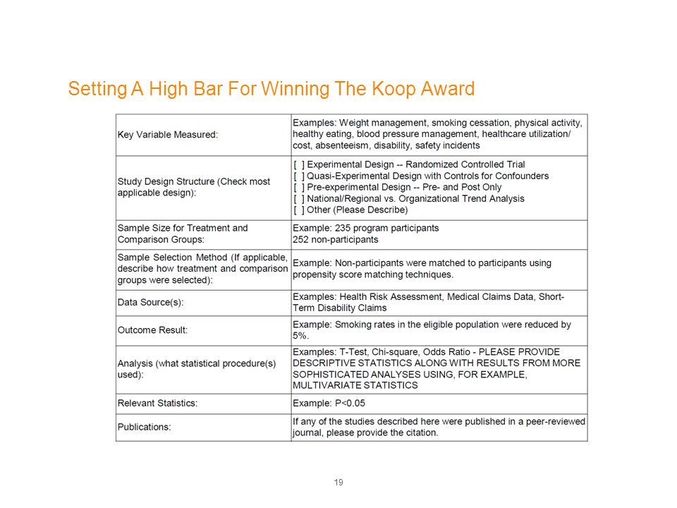 Setting A High Bar For Winning The Koop Award 19
