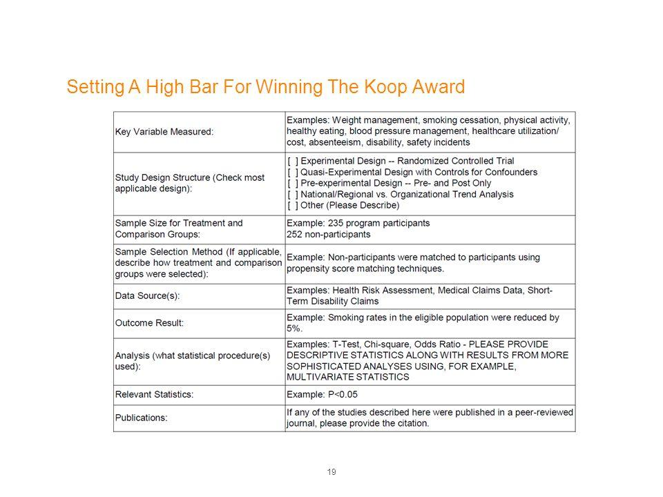 Setting A High Bar For Winning The Koop Award 19
