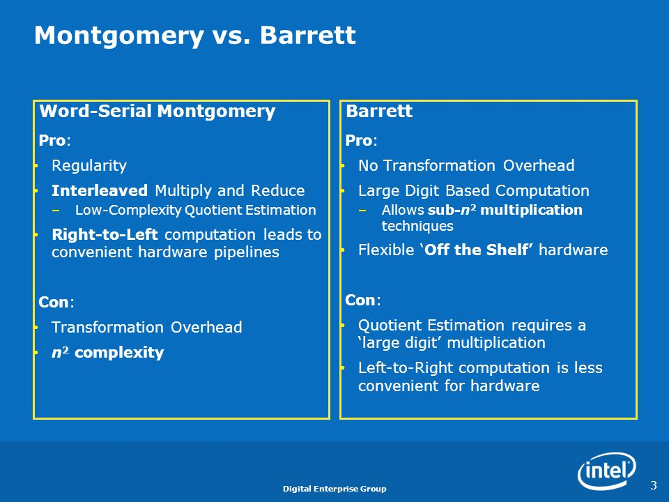 Digital Enterprise Group 3 Montgomery vs. Barrett Word-Serial Montgomery Pro: Regularity Interleaved Multiply and Reduce –Low-Complexity Quotient Esti