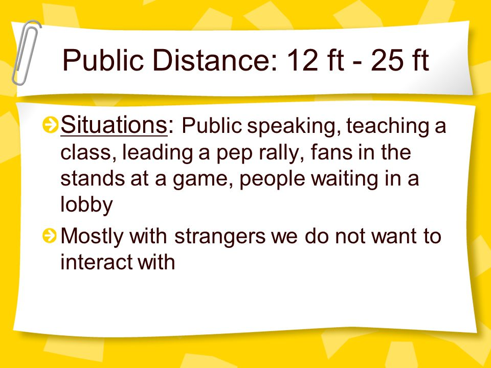 Public Distance: 12 ft - 25 ft Situations: Public speaking, teaching a class, leading a pep rally, fans in the stands at a game, people waiting in a l