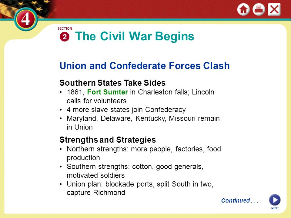 Union and Confederate Forces Clash Southern States Take Sides 1861, Fort Sumter in Charleston falls; Lincoln calls for volunteers 4 more slave states