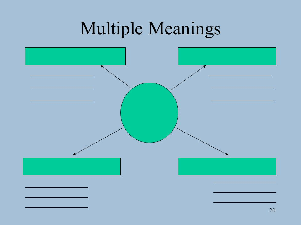 20 Multiple Meanings