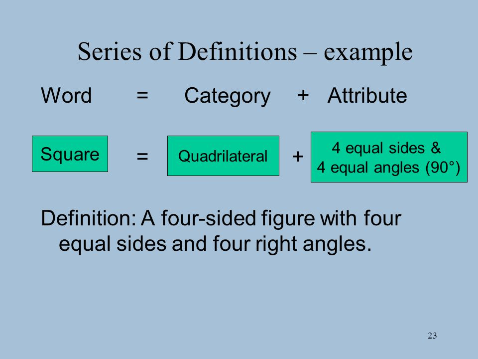 23 Series of Definitions – example Word=Category +Attribute = + Definition: A four-sided figure with four equal sides and four right angles.