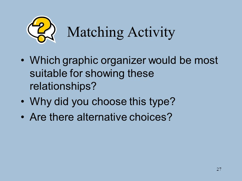 27 Matching Activity Which graphic organizer would be most suitable for showing these relationships.