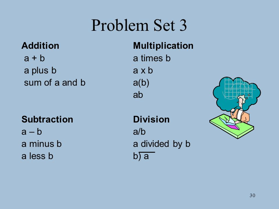30 Problem Set 3 AdditionMultiplication a + ba times b a plus ba x b sum of a and ba(b) ab SubtractionDivision a – ba/b a minus ba divided by b a less bb) a