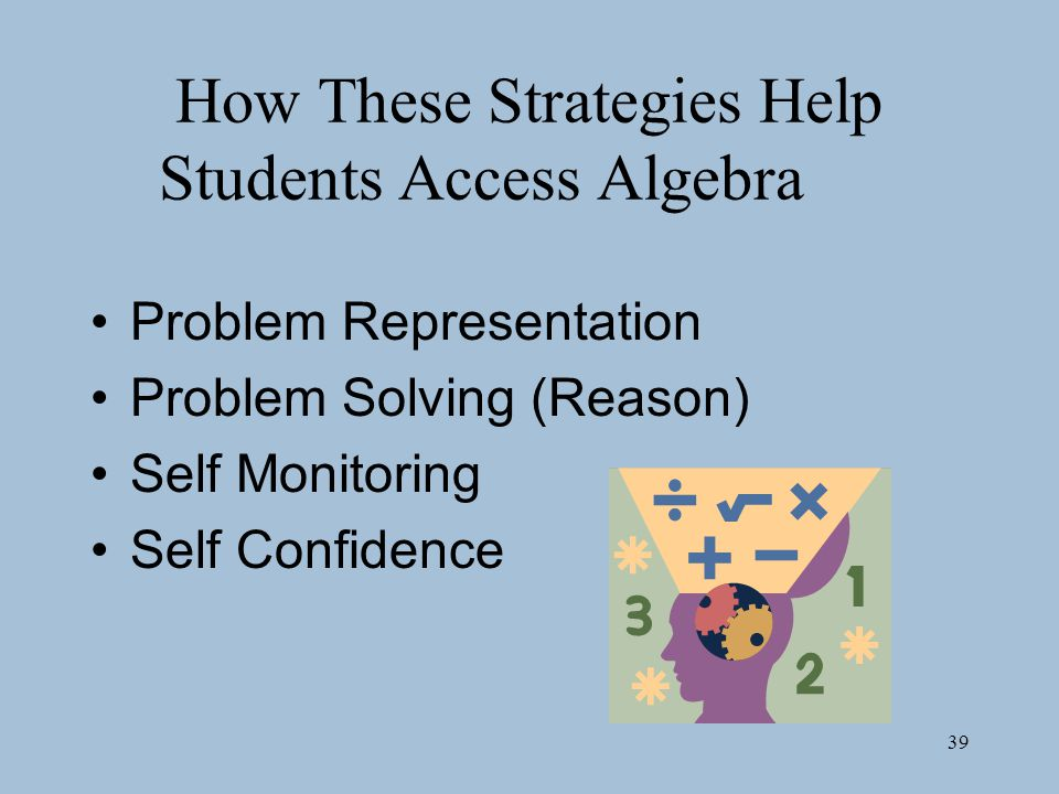 39 How These Strategies Help Students Access Algebra Problem Representation Problem Solving (Reason) Self Monitoring Self Confidence
